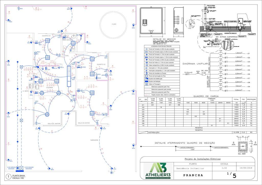 projeto de instalações prediais catálogo elétrica