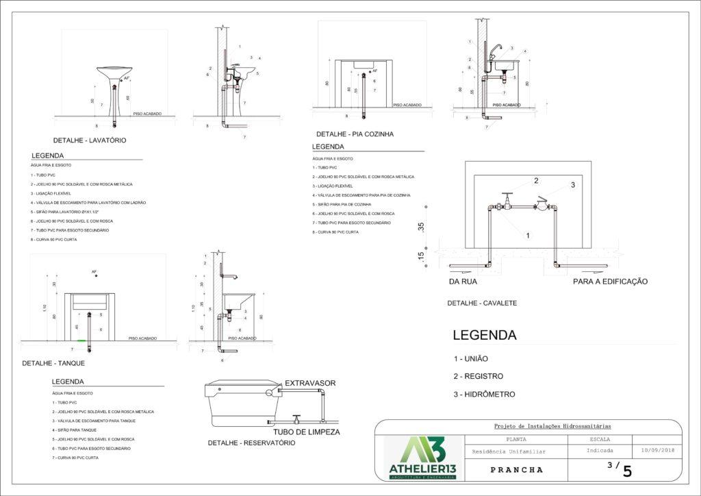 projeto de instalações prediais logo hidráulica